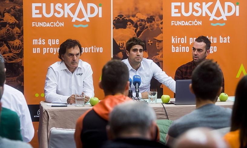 Euskadi Fundazioa 2020. urteari begira