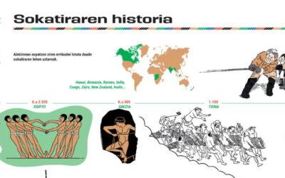 Sokatira Mundiala. Sokatiraren Historia (I)